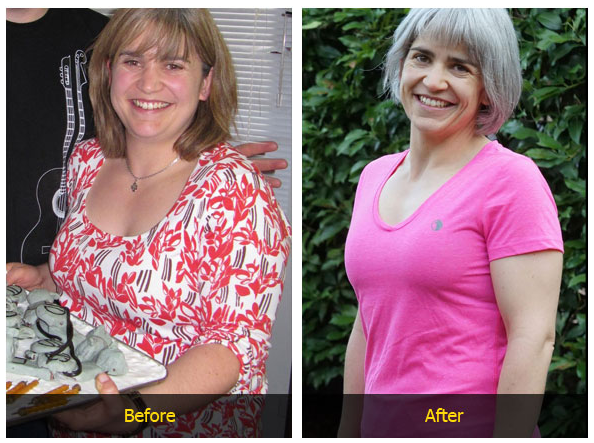 Eat Stop Eat - Before and After Results 03